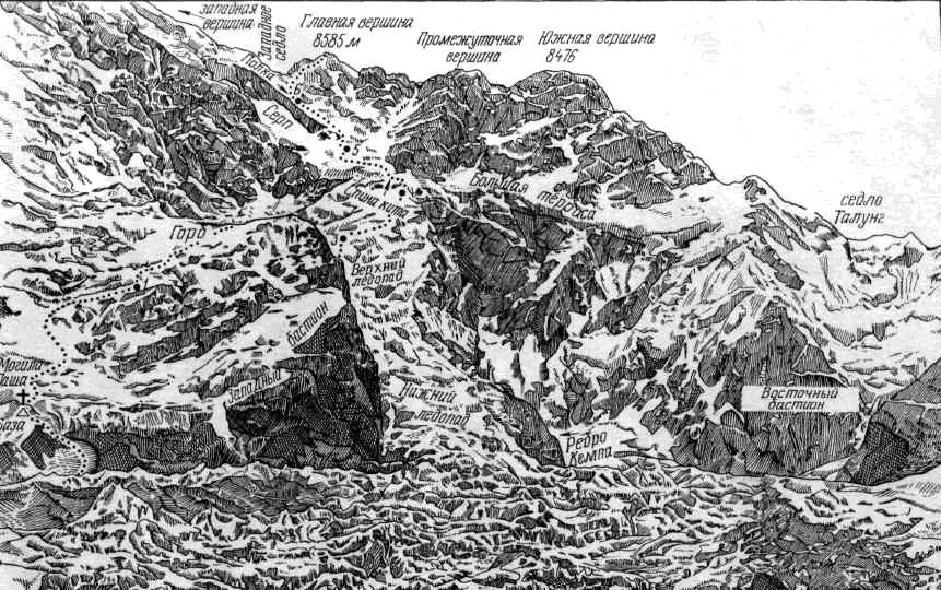 Канченджанга в районе ледника Ялунг