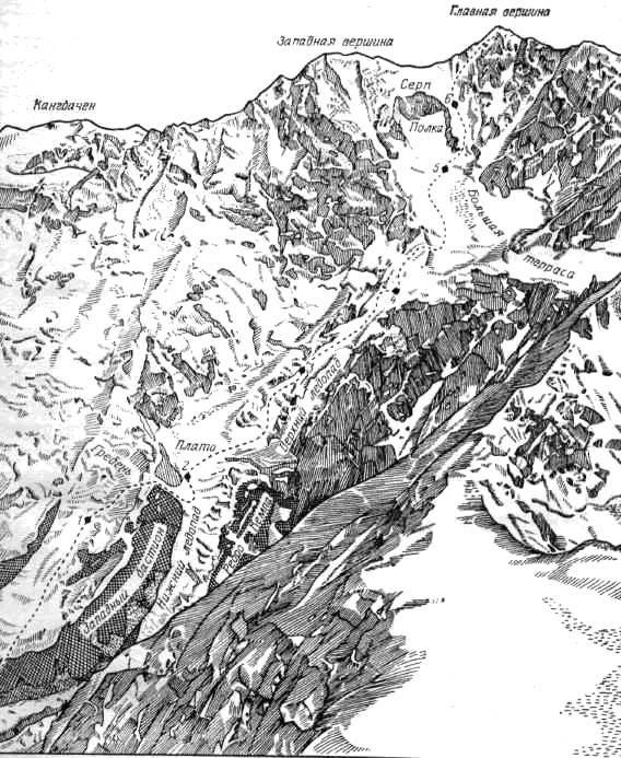 Юго-западный склон  Канченджанги с маршрутом и местами лагерей 1955 года с высоты около 7500 м