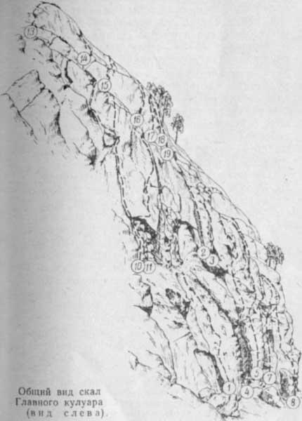 Общий вид скал Главного кулуара (вид слева)